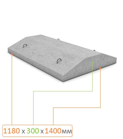 Фундамент ленточный ФЛ 14.12-1